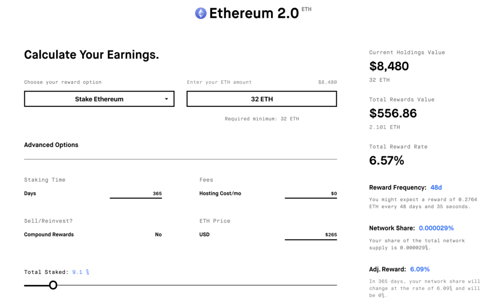 Ethereum Staking calculator